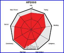 Brembo Sport HP2000 avant Plaquettes Frein pour BMW Série 3 325i E90 2005